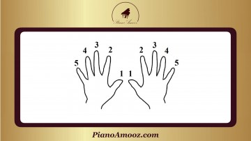 شماره انگشتان روی پیانو